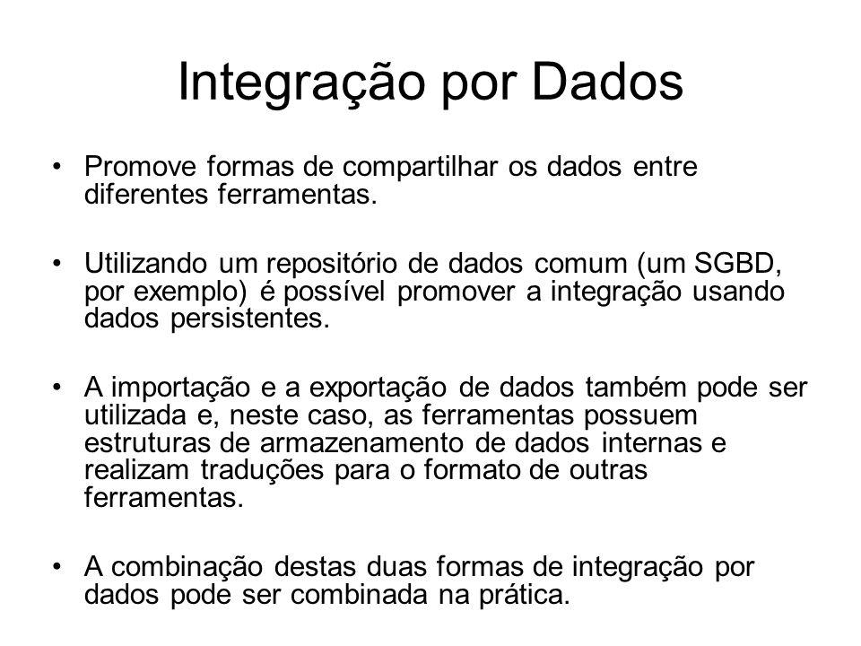 Integração por Dados Promove formas de compartilhar os dados entre diferentes ferramentas. Utilizando um repositório de dados comum (um SGBD, por exem