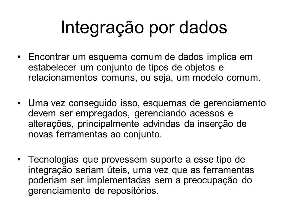Integração por dados Encontrar um esquema comum de dados implica em estabelecer um conjunto de tipos de objetos e relacionamentos comuns, ou seja, um