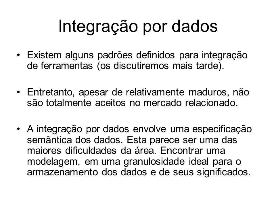 Integração por dados Existem alguns padrões definidos para integração de ferramentas (os discutiremos mais tarde). Entretanto, apesar de relativamente