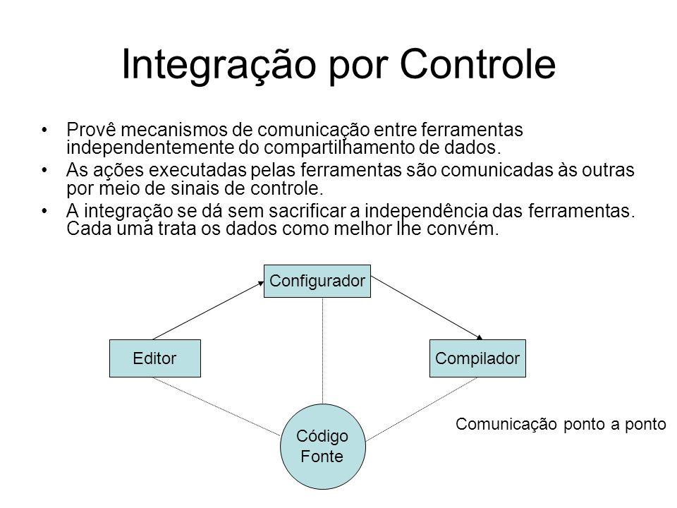 Integração por Controle Provê mecanismos de comunicação entre ferramentas independentemente do compartilhamento de dados. As ações executadas pelas fe