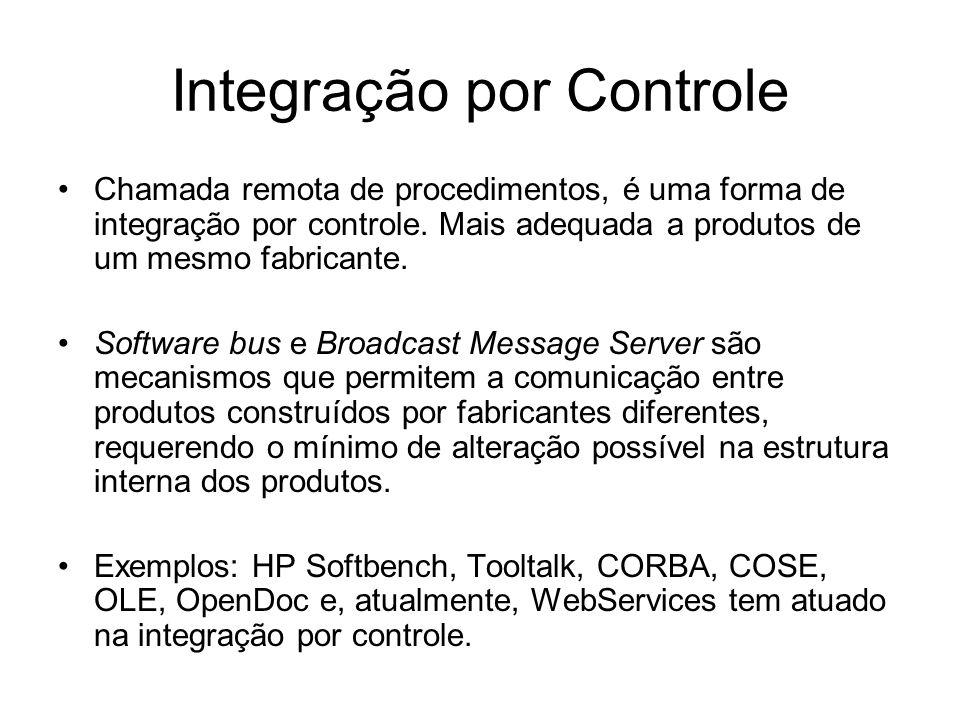 Integração por Controle Chamada remota de procedimentos, é uma forma de integração por controle. Mais adequada a produtos de um mesmo fabricante. Soft