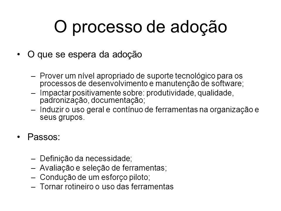 O processo de adoção O que se espera da adoção –Prover um nível apropriado de suporte tecnológico para os processos de desenvolvimento e manutenção de