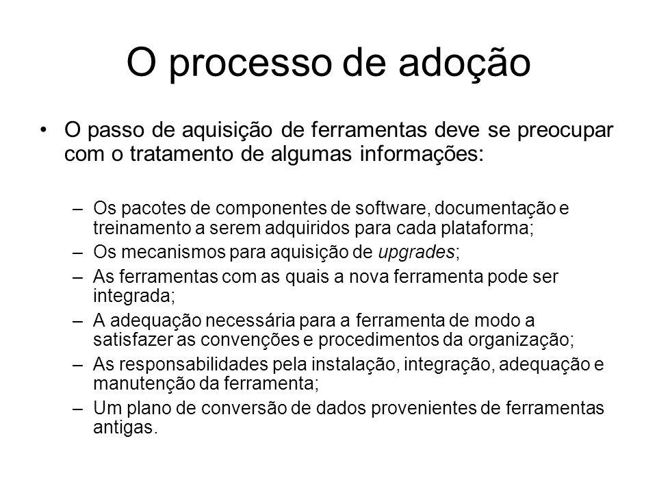 O processo de adoção O passo de aquisição de ferramentas deve se preocupar com o tratamento de algumas informações: –Os pacotes de componentes de soft