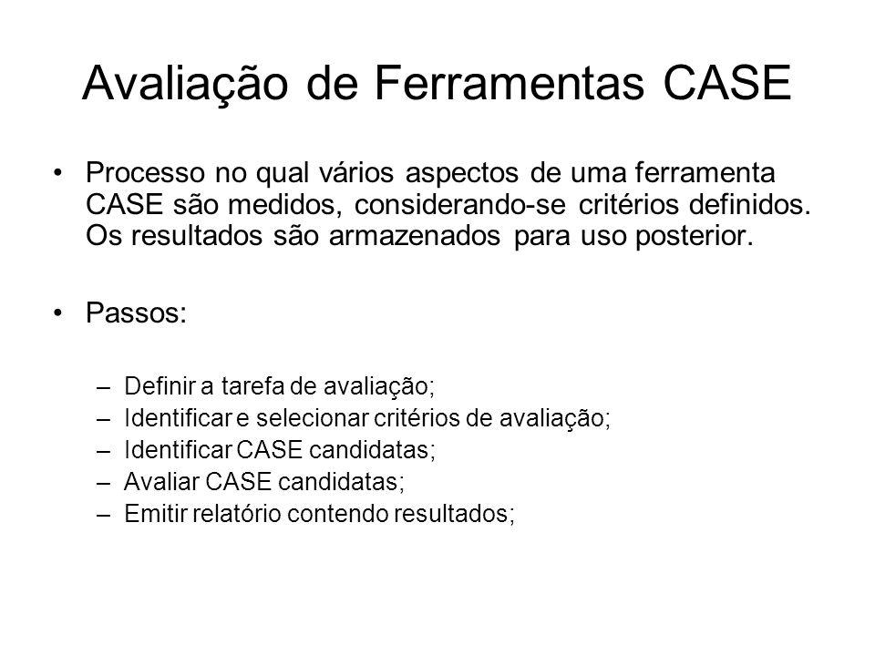 Avaliação de Ferramentas CASE Processo no qual vários aspectos de uma ferramenta CASE são medidos, considerando-se critérios definidos. Os resultados