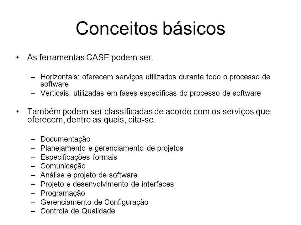 Conceitos básicos As ferramentas CASE podem ser: –Horizontais: oferecem serviços utilizados durante todo o processo de software –Verticais: utilizadas