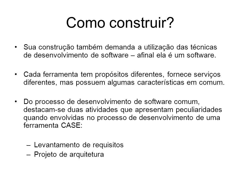 Como construir? Sua construção também demanda a utilização das técnicas de desenvolvimento de software – afinal ela é um software. Cada ferramenta tem