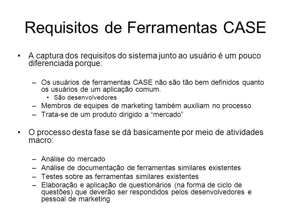 Requisitos de Ferramentas CASE A captura dos requisitos do sistema junto ao usuário é um pouco diferenciada porque: –Os usuários de ferramentas CASE n