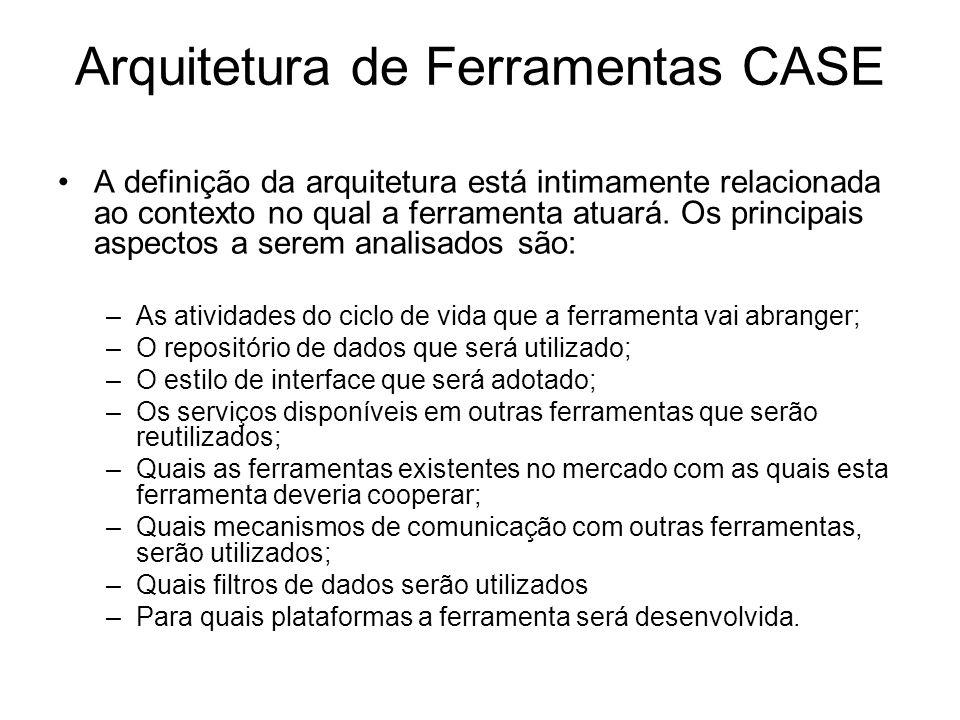 Arquitetura de Ferramentas CASE A definição da arquitetura está intimamente relacionada ao contexto no qual a ferramenta atuará. Os principais aspecto