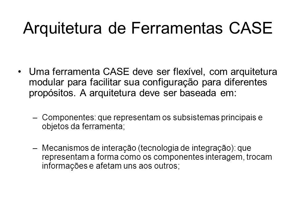 Arquitetura de Ferramentas CASE Uma ferramenta CASE deve ser flexível, com arquitetura modular para facilitar sua configuração para diferentes propósi