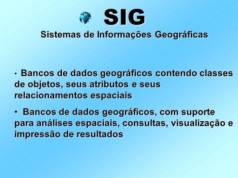 Bancos de dados geográficos contendo classes de objetos, seus atributos e seus relacionamentos espaciais Bancos de dados geográficos contendo classes