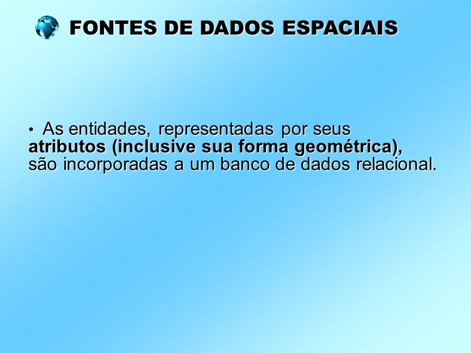 As entidades, representadas por seus atributos (inclusive sua forma geométrica), são incorporadas a um banco de dados relacional. As entidades, repres