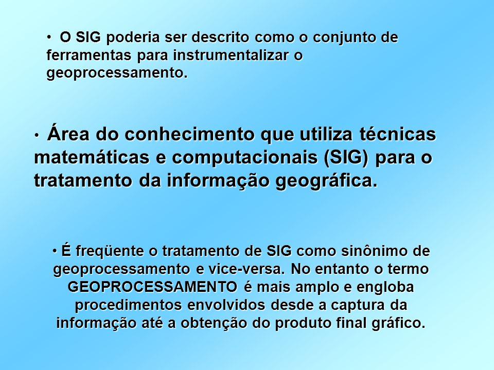 Área do conhecimento que utiliza técnicas matemáticas e computacionais (SIG) para o tratamento da informação geográfica. Área do conhecimento que util