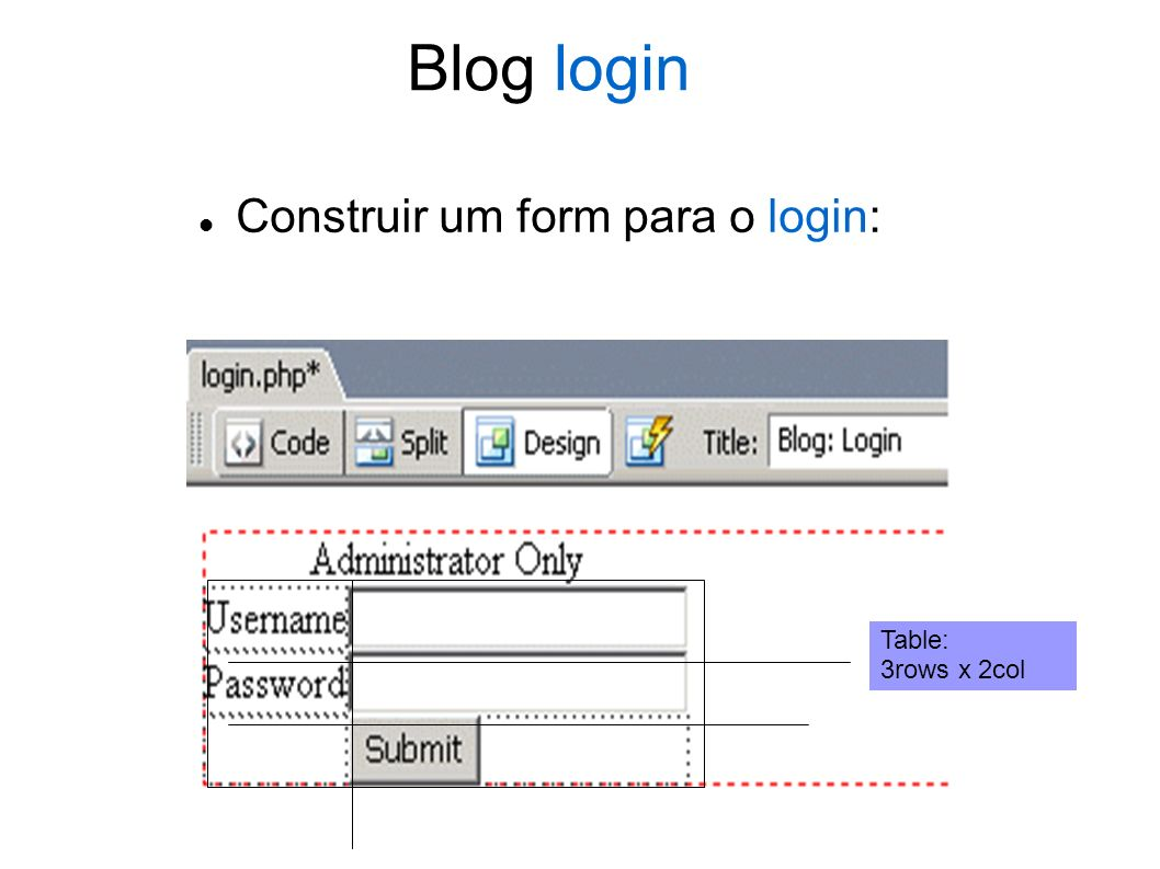 Blog login Construir um form para o login: Table: 3rows x 2col