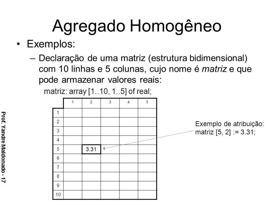 Agregado Homogêneo Exemplos: –Declaração de uma matriz (estrutura bidimensional) com 10 linhas e 5 colunas, cujo nome é matriz e que pode armazenar va
