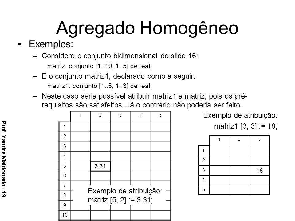 Agregado Homogêneo Exemplos: –Considere o conjunto bidimensional do slide 16: matriz: conjunto [1..10, 1..5] de real; –E o conjunto matriz1, declarado