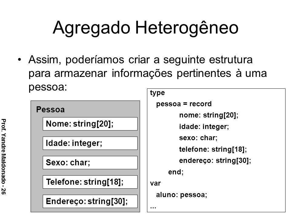 Agregado Heterogêneo Assim, poderíamos criar a seguinte estrutura para armazenar informações pertinentes à uma pessoa: Prof. Yandre Maldonado - 26 Nom