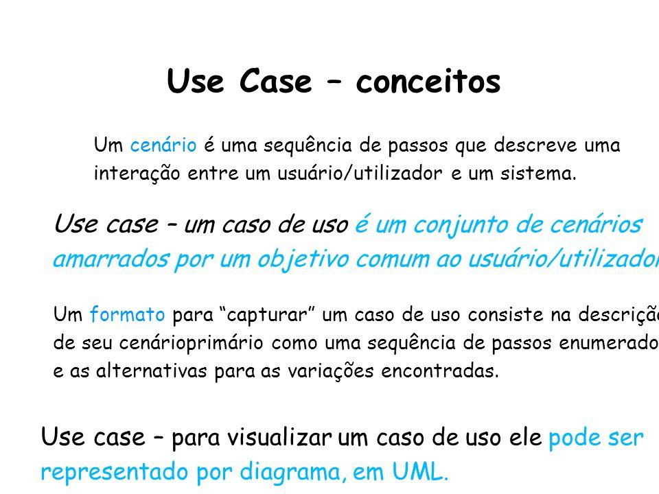 Use case – um caso de uso é um conjunto de cenários amarrados por um objetivo comum ao usuário/utilizador.