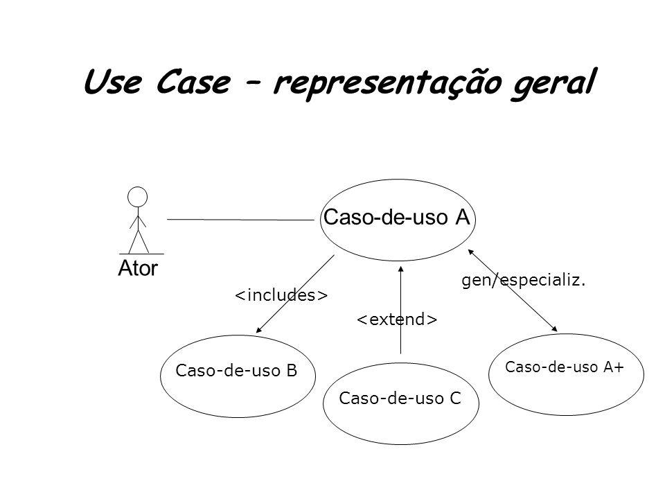 Use Case – representação geral Caso-de-uso C Ator gen/especializ.