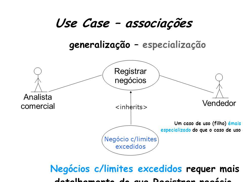 Use Case – associações generalização – especialização Negócios c/limites excedidos requer mais detalhamento do que Registrar negócio.
