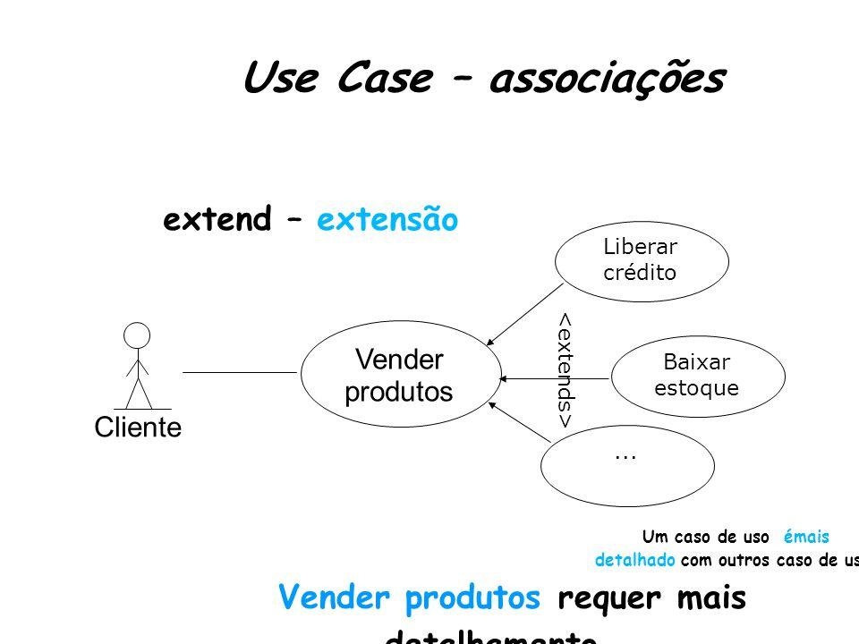 Use Case – associações Cliente extend – extensão Vender produtos Baixar estoque...