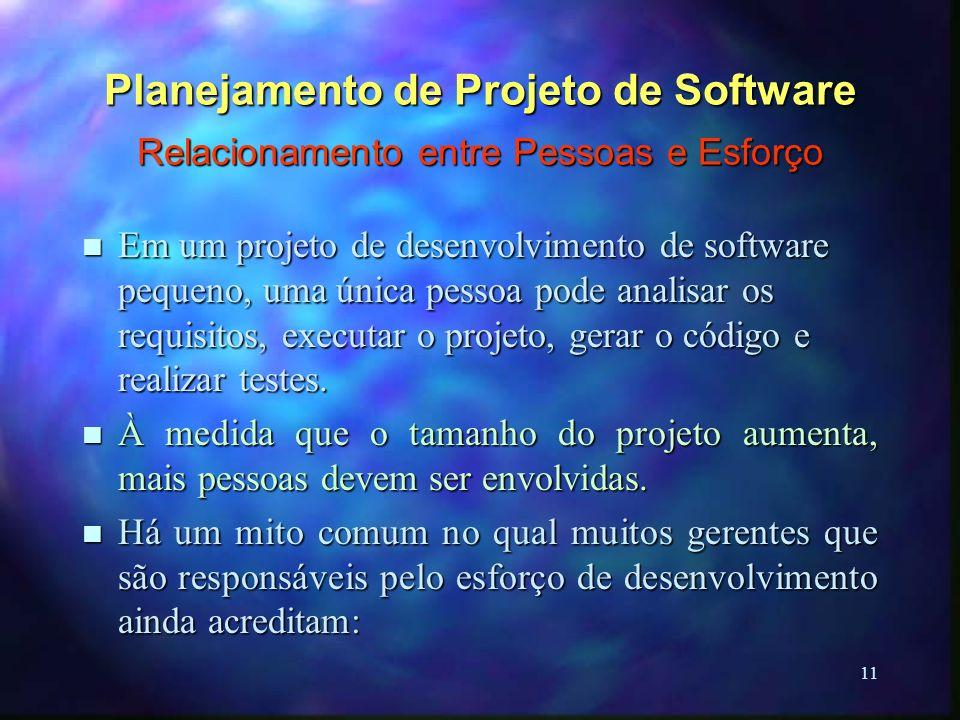 11 Planejamento de Projeto de Software Relacionamento entre Pessoas e Esforço n Em um projeto de desenvolvimento de software pequeno, uma única pessoa