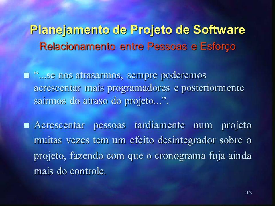 12 Planejamento de Projeto de Software Relacionamento entre Pessoas e Esforço n...se nos atrasarmos, sempre poderemos acrescentar mais programadores e