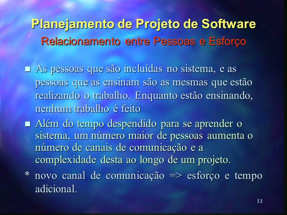 13 Planejamento de Projeto de Software Relacionamento entre Pessoas e Esforço n As pessoas que são incluídas no sistema, e as pessoas que as ensinam s