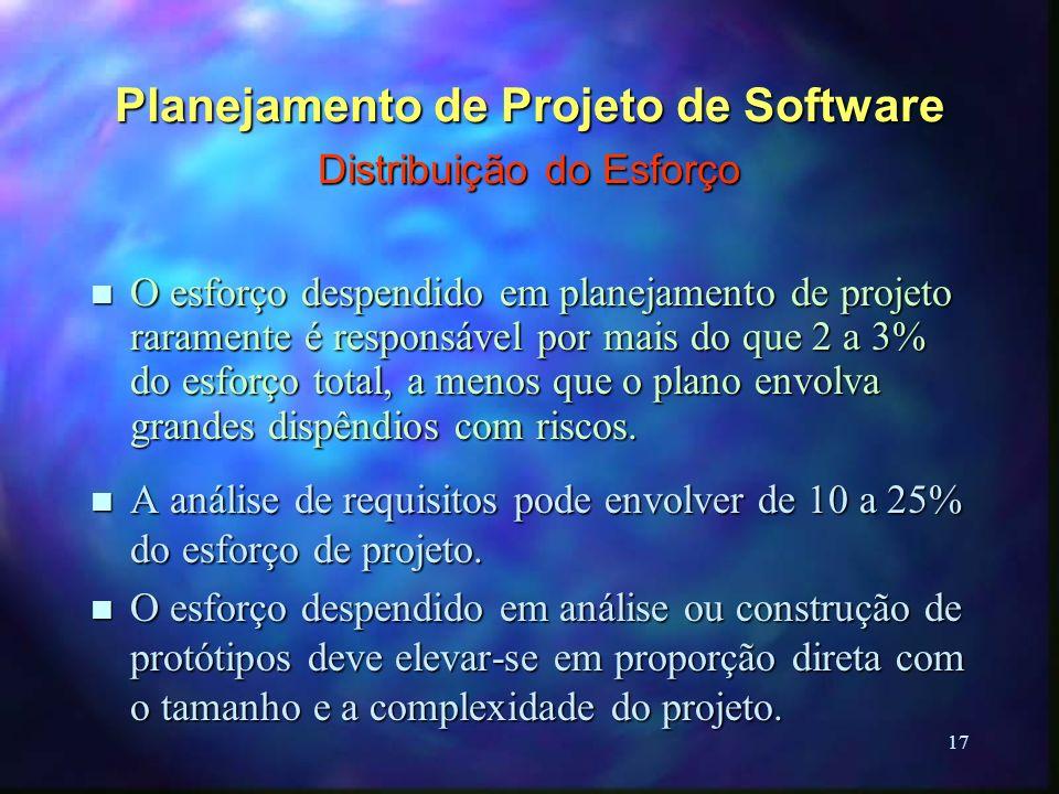 17 Planejamento de Projeto de Software Distribuição do Esforço n O esforço despendido em planejamento de projeto raramente é responsável por mais do q