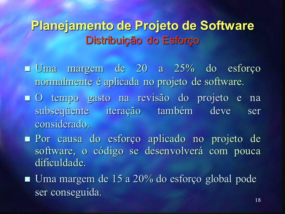 18 Planejamento de Projeto de Software Distribuição do Esforço n Uma margem de 20 a 25% do esforço normalmente é aplicada no projeto de software. n O
