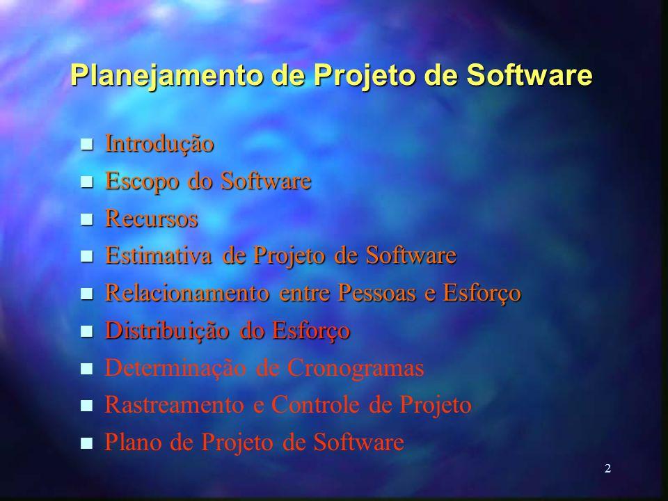 2 Planejamento de Projeto de Software n Introdução n Escopo do Software n Recursos n Estimativa de Projeto de Software n Relacionamento entre Pessoas