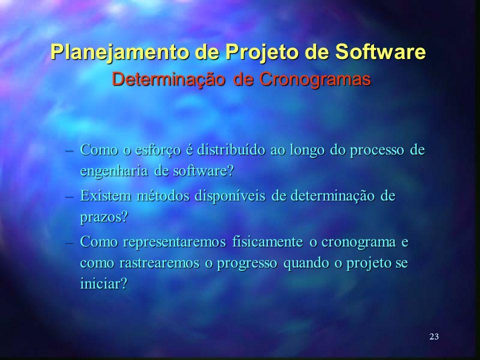 23 Planejamento de Projeto de Software Determinação de Cronogramas –Como o esforço é distribuído ao longo do processo de engenharia de software? –Exis
