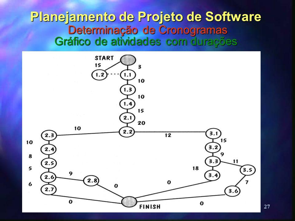 27 Planejamento de Projeto de Software Determinação de Cronogramas Gráfico de atividades com durações