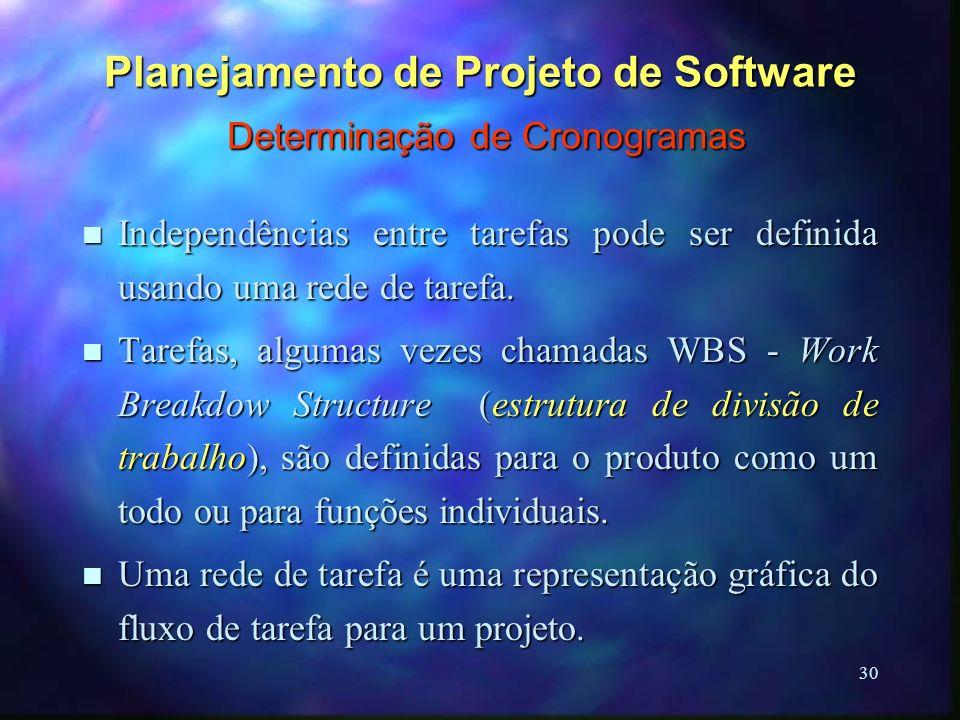 30 Planejamento de Projeto de Software Determinação de Cronogramas n Independências entre tarefas pode ser definida usando uma rede de tarefa. n Taref