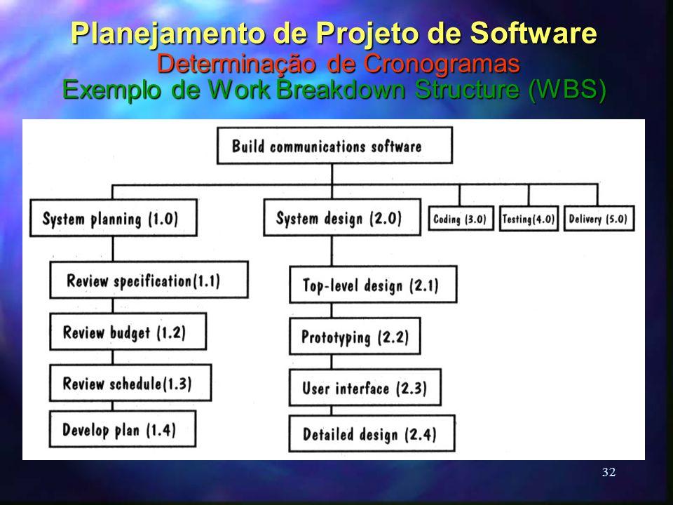 32 Planejamento de Projeto de Software Determinação de Cronogramas Exemplo de Work Breakdown Structure (WBS)
