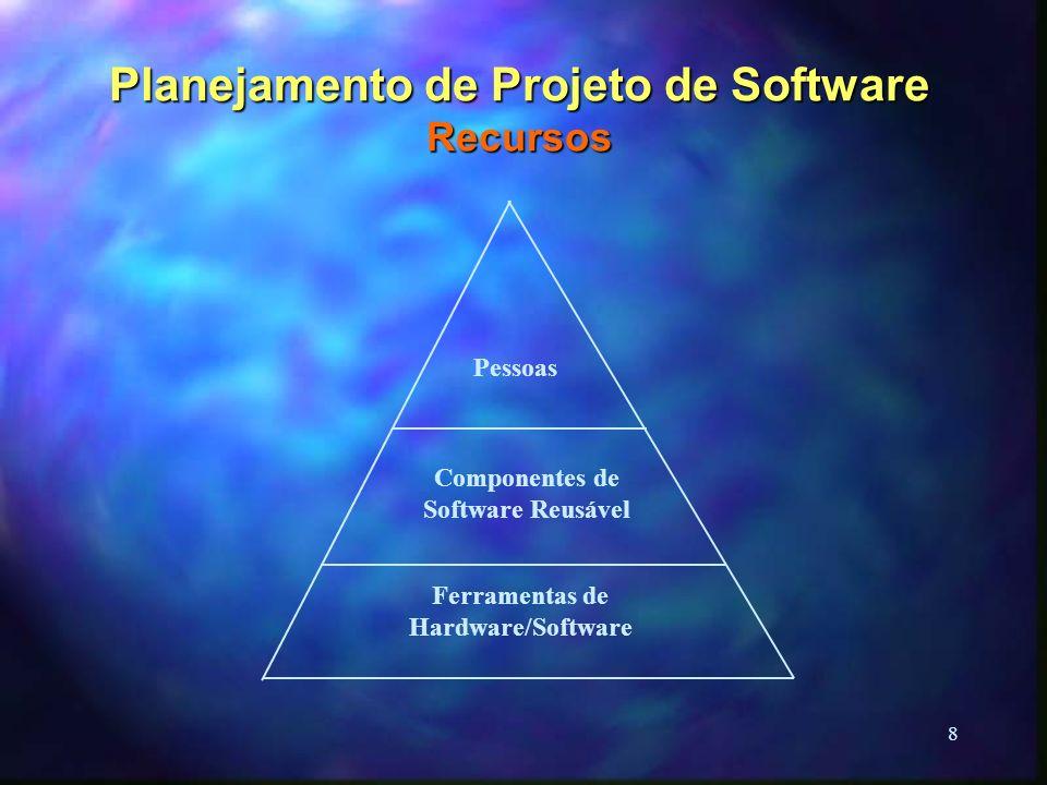 8 Planejamento de Projeto de Software Recursos Pessoas Componentes de Software Reusável Ferramentas de Hardware/Software