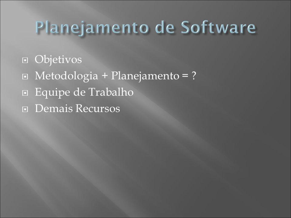 Objetivos Metodologia + Planejamento = Equipe de Trabalho Demais Recursos