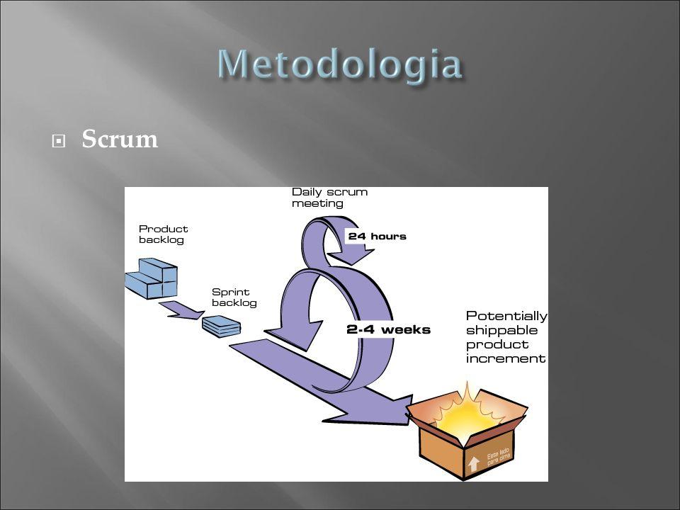 RUP + Scrum Fases do RUP com a agilidade do Scrum