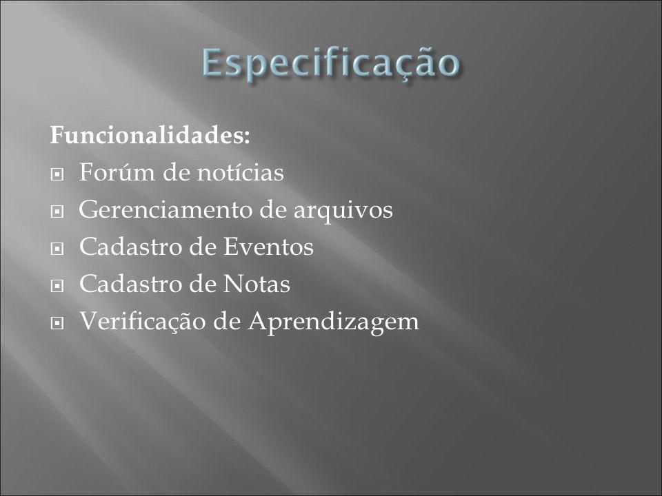 Funcionalidades: Forúm de notícias Gerenciamento de arquivos Cadastro de Eventos Cadastro de Notas Verificação de Aprendizagem