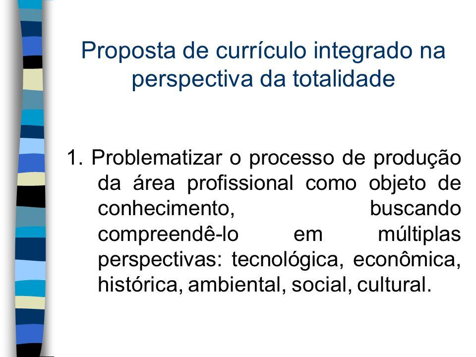 Proposta de currículo integrado na perspectiva da totalidade 1. Problematizar o processo de produção da área profissional como objeto de conhecimento,