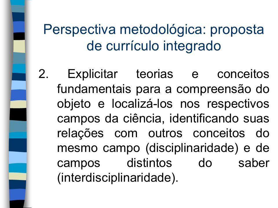 Perspectiva metodológica: proposta de currículo integrado 2. Explicitar teorias e conceitos fundamentais para a compreensão do objeto e localizá-los n