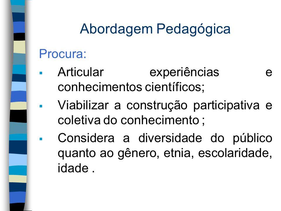 Abordagem Pedagógica Procura: Articular experiências e conhecimentos científicos; Viabilizar a construção participativa e coletiva do conhecimento ; C