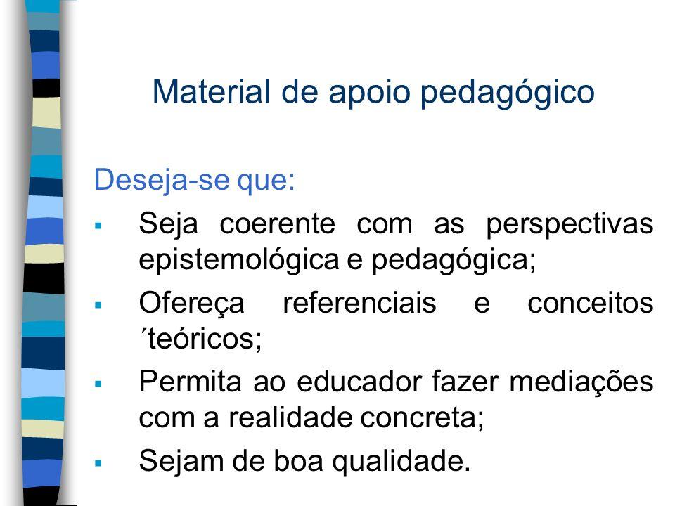 Material de apoio pedagógico Deseja-se que: Seja coerente com as perspectivas epistemológica e pedagógica; Ofereça referenciais e conceitos ´teóricos;