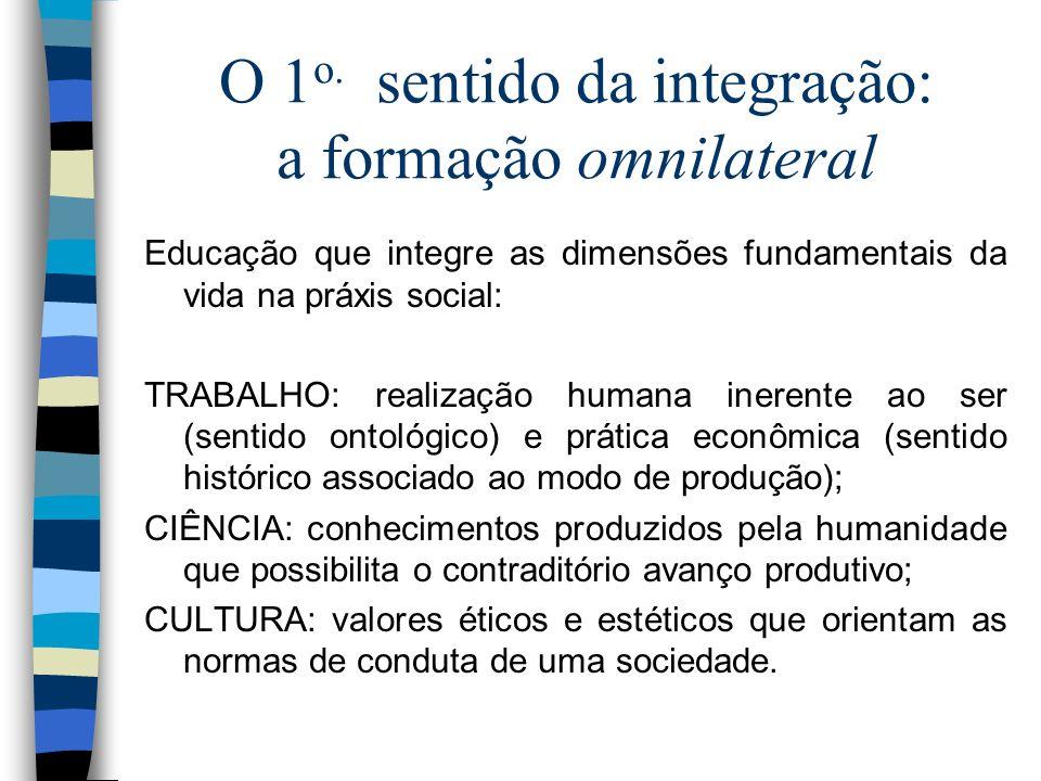 O 1 o. sentido da integração: a formação omnilateral Educação que integre as dimensões fundamentais da vida na práxis social: TRABALHO: realização hum