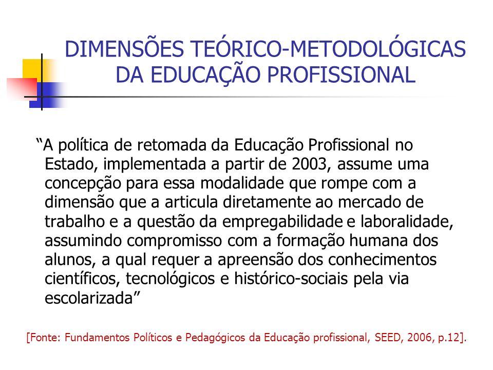 DIMENSÕES TEÓRICO-METODOLÓGICAS DA EDUCAÇÃO PROFISSIONAL A política de retomada da Educação Profissional no Estado, implementada a partir de 2003, assume uma concepção para essa modalidade que rompe com a dimensão que a articula diretamente ao mercado de trabalho e a questão da empregabilidade e laboralidade, assumindo compromisso com a formação humana dos alunos, a qual requer a apreensão dos conhecimentos científicos, tecnológicos e histórico-sociais pela via escolarizada [Fonte: Fundamentos Políticos e Pedagógicos da Educação profissional, SEED, 2006, p.12].