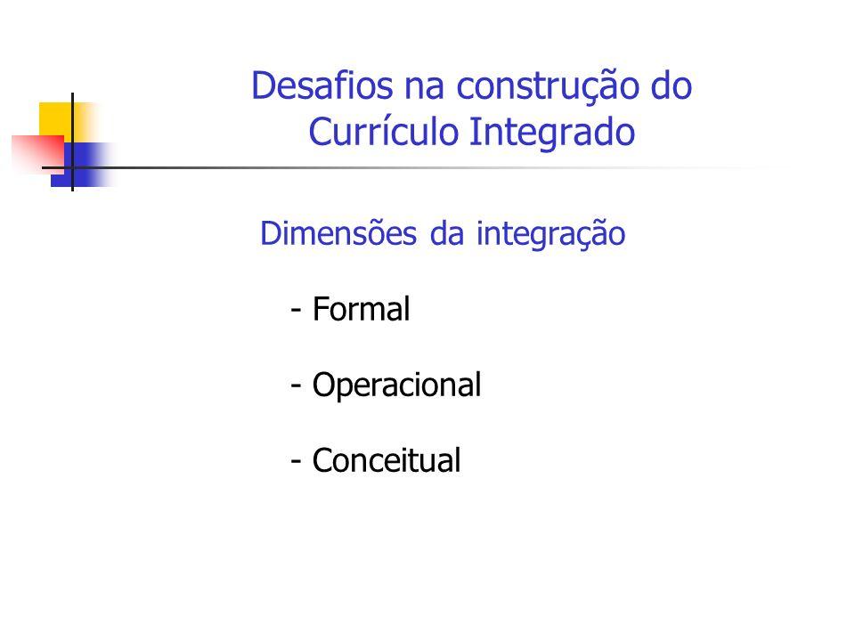Desafios na construção do Currículo Integrado Dimensões da integração - Formal - Operacional - Conceitual
