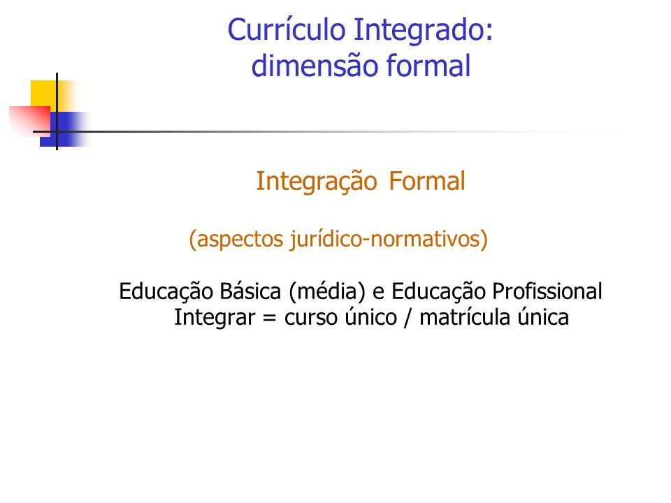 Currículo Integrado: dimensão formal Integração Formal (aspectos jurídico-normativos) Educação Básica (média) e Educação Profissional Integrar = curso único / matrícula única