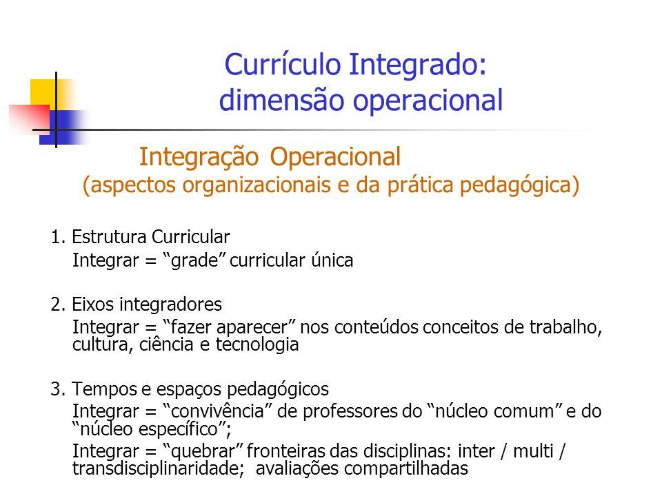 Currículo Integrado: dimensão operacional Integração Operacional (aspectos organizacionais e da prática pedagógica) 1.