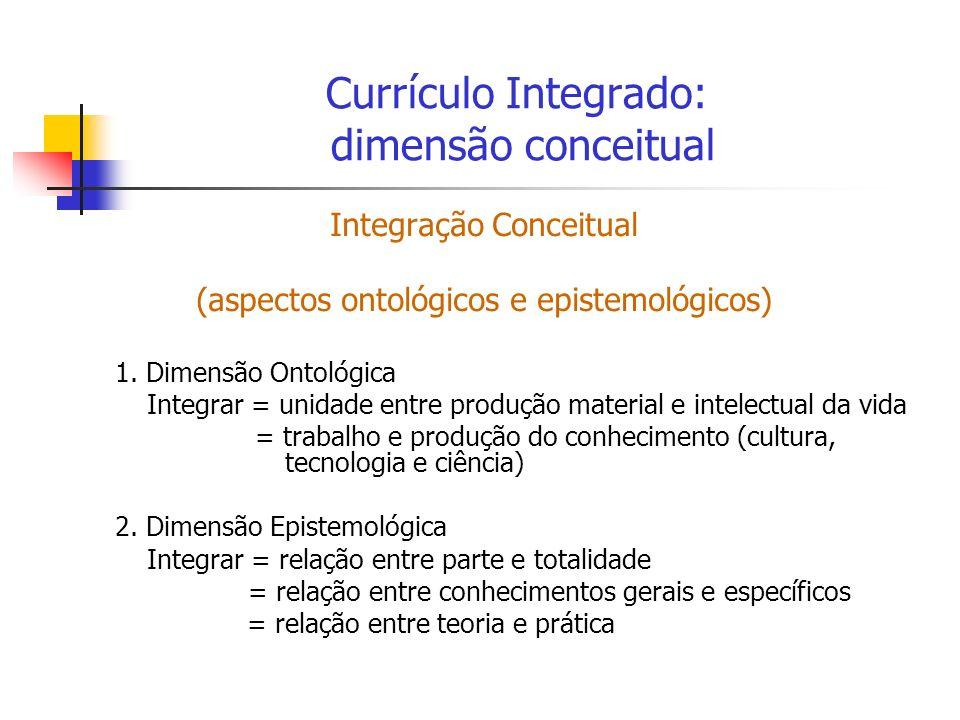 Currículo Integrado: dimensão conceitual Integração Conceitual (aspectos ontológicos e epistemológicos) 1.