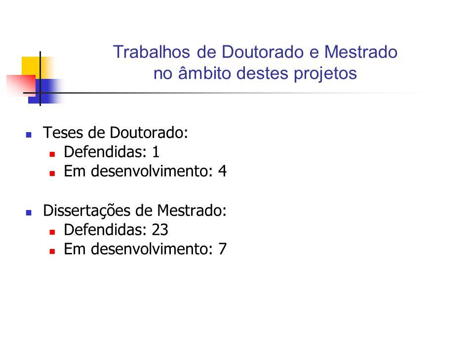 Trabalhos de Doutorado e Mestrado no âmbito destes projetos Teses de Doutorado: Defendidas: 1 Em desenvolvimento: 4 Dissertações de Mestrado: Defendidas: 23 Em desenvolvimento: 7