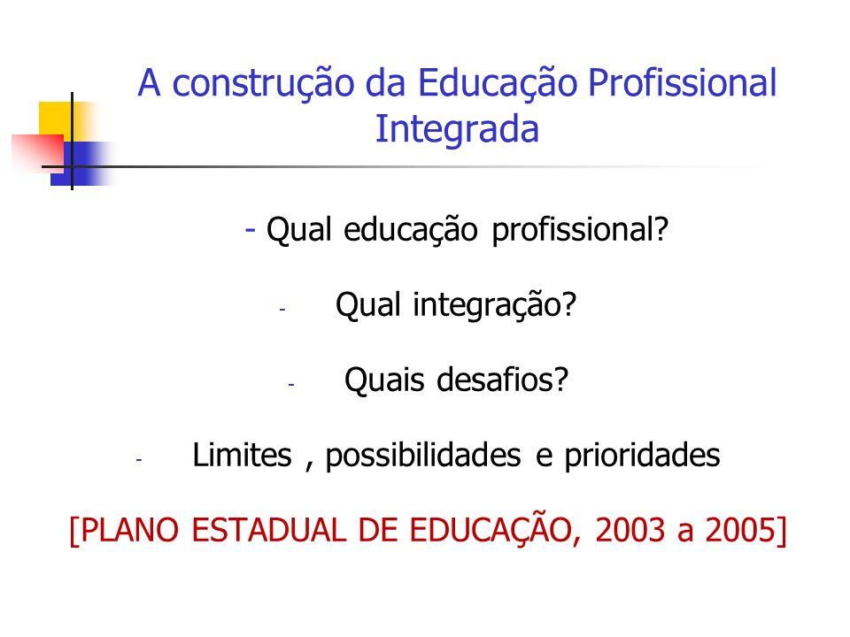 A construção da Educação Profissional Integrada - Qual educação profissional.